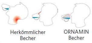 ORNAMIN Becher mit Trink-Trick   Russka